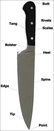 Knife parts - image via Sharpening Supplies